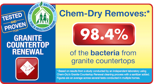Study showing effectiveness of Chem-Dry of Rialto's granite countertop renewal process